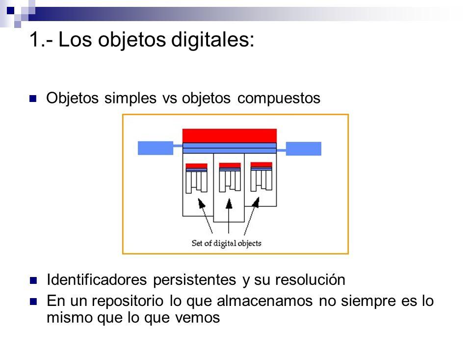 Objetos simples vs objetos compuestos 1.- Los objetos digitales: Identificadores persistentes y su resolución En un repositorio lo que almacenamos no