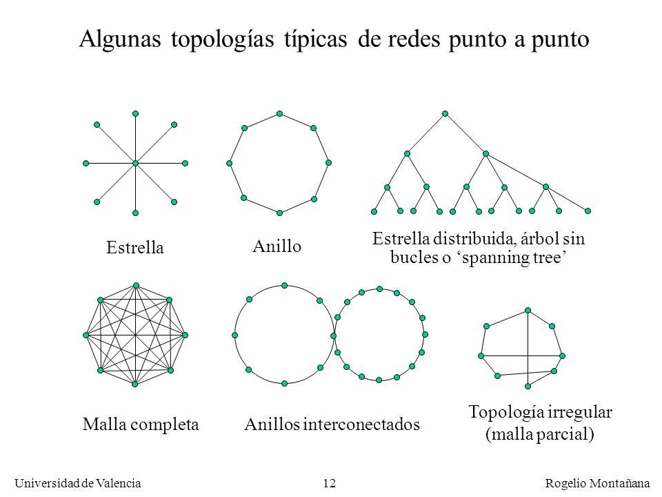 Universidad de Valencia Rogelio Montañana 12 Algunas topologías típicas de redes punto a punto Estrella Anillo Estrella distribuida, árbol sin bucles