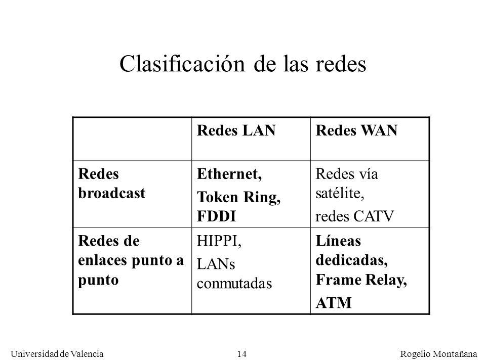 Universidad de Valencia Rogelio Montañana 14 Clasificación de las redes Redes LANRedes WAN Redes broadcast Ethernet, Token Ring, FDDI Redes vía satéli