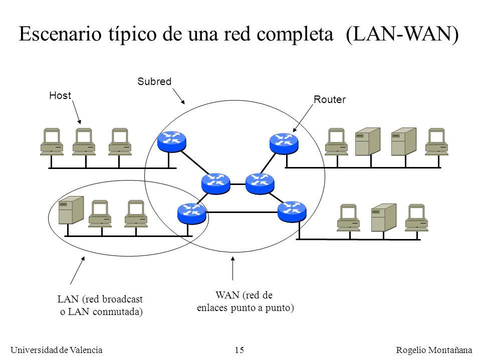 Universidad de Valencia Rogelio Montañana 15 WAN (red de enlaces punto a punto) LAN (red broadcast o LAN conmutada) Host Router Subred Escenario típic