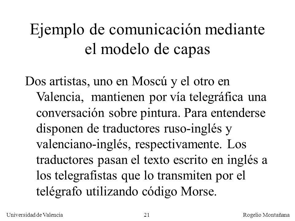 Universidad de Valencia Rogelio Montañana 21 Ejemplo de comunicación mediante el modelo de capas Dos artistas, uno en Moscú y el otro en Valencia, man