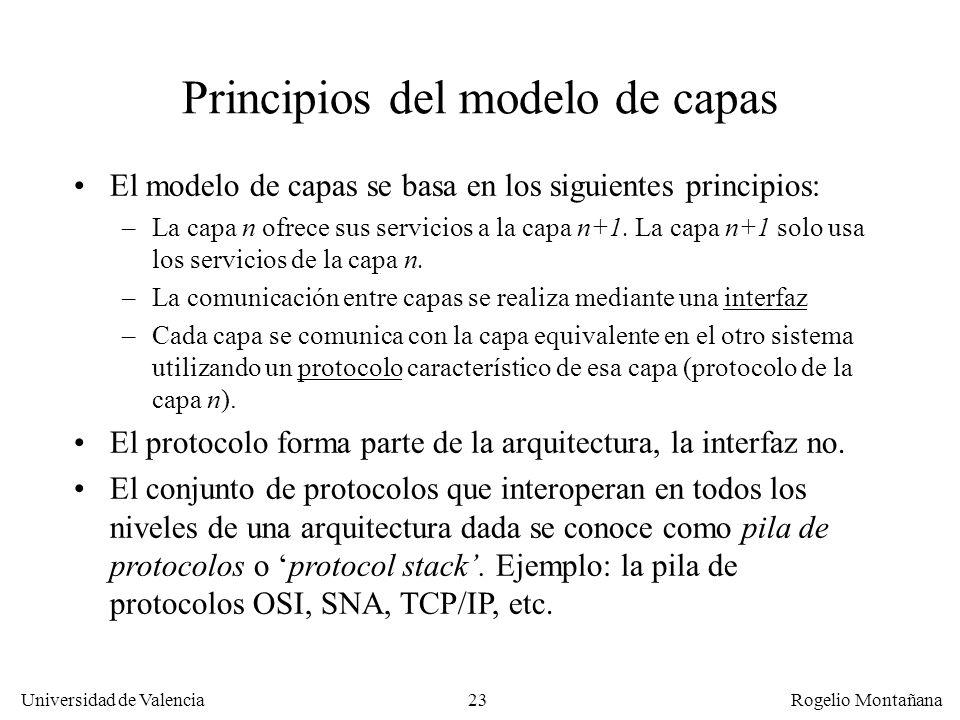 Universidad de Valencia Rogelio Montañana 23 Principios del modelo de capas El modelo de capas se basa en los siguientes principios: –La capa n ofrece