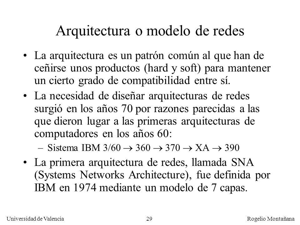 Universidad de Valencia Rogelio Montañana 29 Arquitectura o modelo de redes La arquitectura es un patrón común al que han de ceñirse unos productos (h