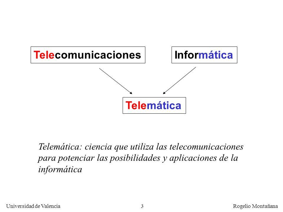 Universidad de Valencia Rogelio Montañana 14 Clasificación de las redes Redes LANRedes WAN Redes broadcast Ethernet, Token Ring, FDDI Redes vía satélite, redes CATV Redes de enlaces punto a punto HIPPI, LANs conmutadas Líneas dedicadas, Frame Relay, ATM