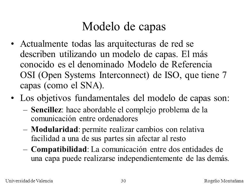 Universidad de Valencia Rogelio Montañana 30 Modelo de capas Actualmente todas las arquitecturas de red se describen utilizando un modelo de capas. El