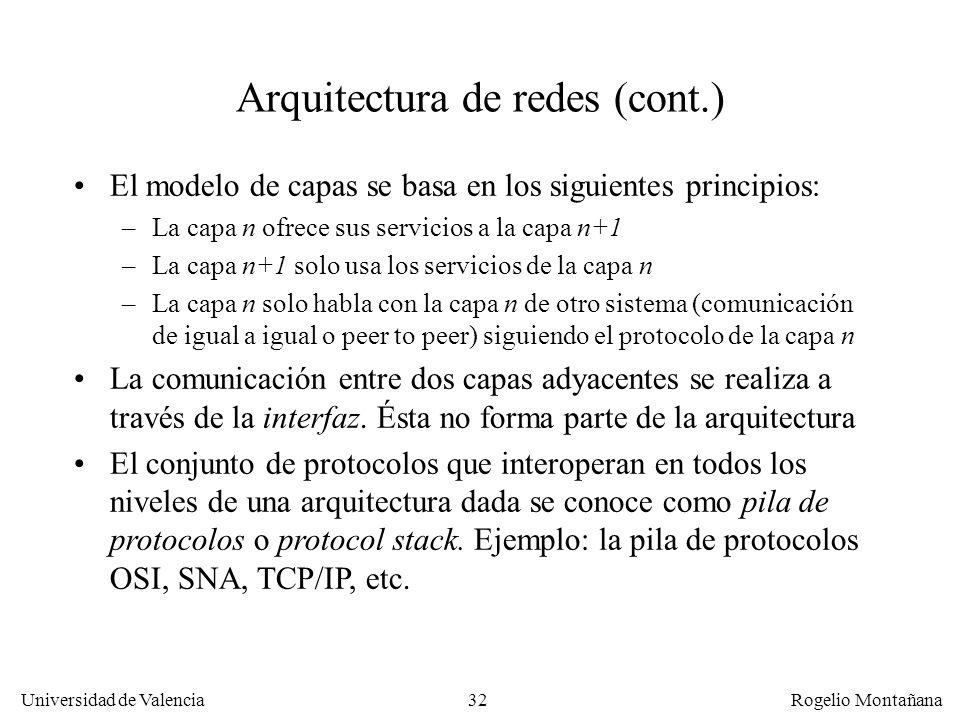 Universidad de Valencia Rogelio Montañana 32 Arquitectura de redes (cont.) El modelo de capas se basa en los siguientes principios: –La capa n ofrece