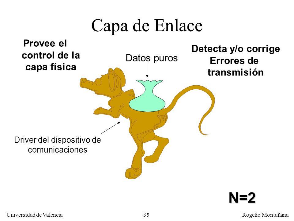 Universidad de Valencia Rogelio Montañana 35 Capa de Enlace Datos puros Driver del dispositivo de comunicaciones Provee el control de la capa física D