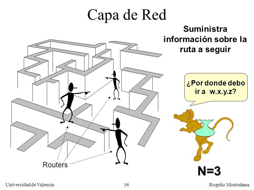 Universidad de Valencia Rogelio Montañana 36 Capa de Red ¿Por donde debo ir a w.x.y.z? Suministra información sobre la ruta a seguir N=3 Routers