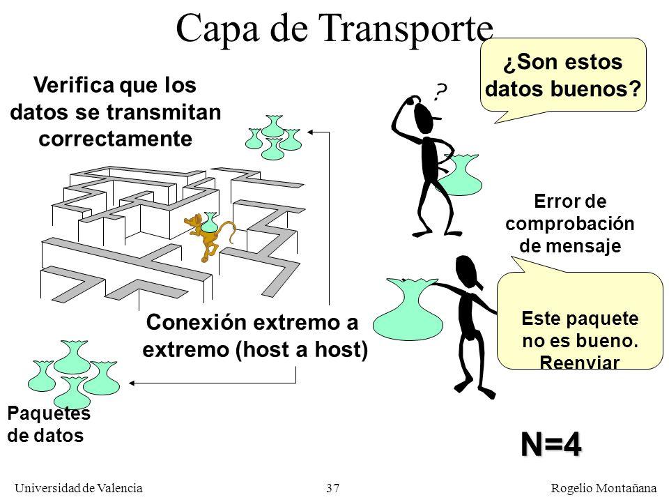 Universidad de Valencia Rogelio Montañana 37 Capa de Transporte Conexión extremo a extremo (host a host) Error de comprobación de mensaje Paquetes de