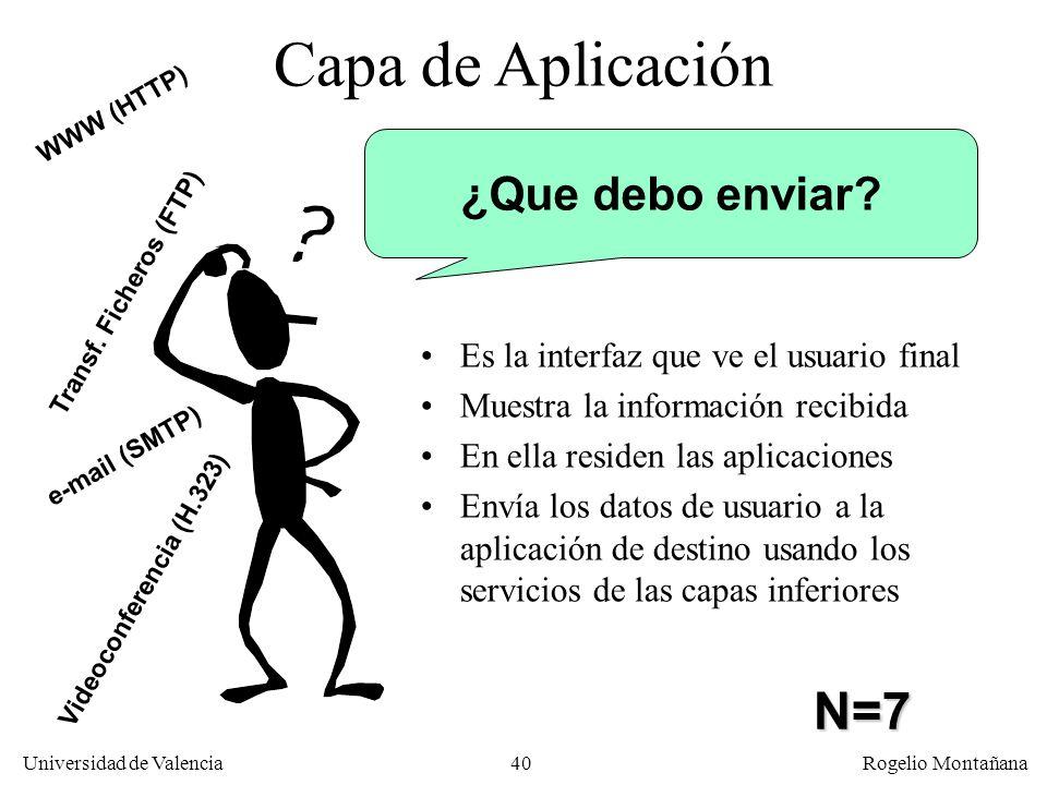 Universidad de Valencia Rogelio Montañana 40 Capa de Aplicación ¿Que debo enviar? Es la interfaz que ve el usuario final Muestra la información recibi