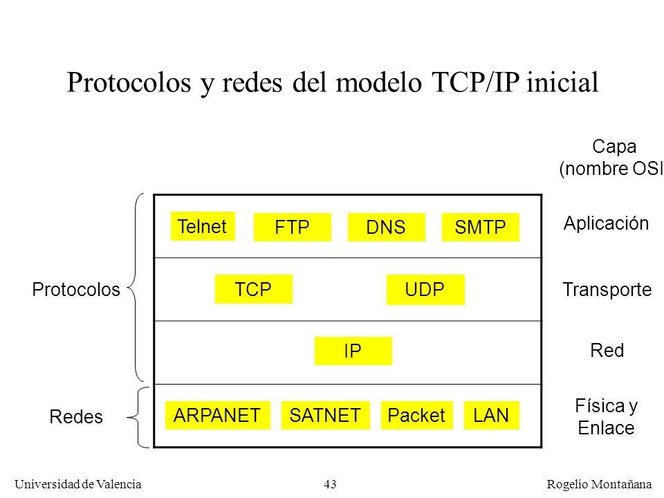 Universidad de Valencia Rogelio Montañana 43 Telnet FTPDNSSMTP UDP TCP IP ARPANETSATNETLANPacket Capa (nombre OSI) Aplicación Transporte Red Física y