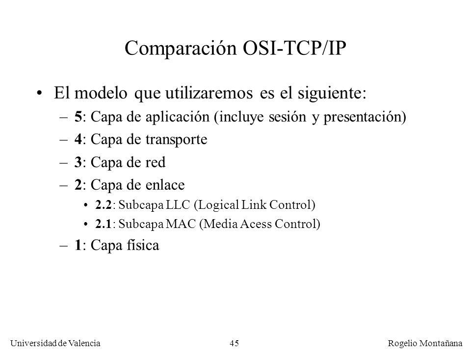 Universidad de Valencia Rogelio Montañana 45 Comparación OSI-TCP/IP El modelo que utilizaremos es el siguiente: –5: Capa de aplicación (incluye sesión