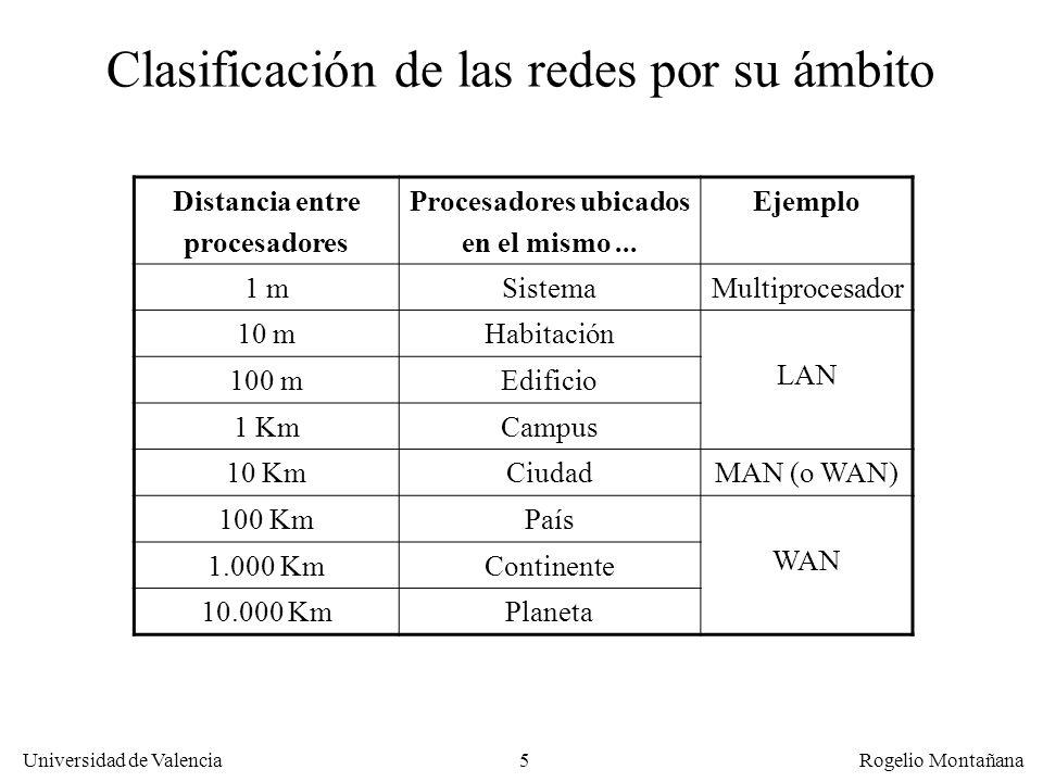 Universidad de Valencia Rogelio Montañana 6 Redes de área local o LAN (Local Area Network) Características: –Generalmente son de tipo broadcast (medio compartido) –Cableado normalmente propiedad del usuario –Diseñadas inicialmente para transporte de datos Ejemplos: –Ethernet (IEEE 802.3): 1, 10, 100, 1000 Mb/s –Token Ring (IEEE 802.5): 1, 4, 16, 100 Mb/s –FDDI: 100 Mb/s –HIPPI: 800, 1600, 6400 Mb/s –Fibre Channel: 100, 200, 400, 800 Mb/s –Redes inalámbricas por radio (IEEE 802.11): 1, 2, 5.5, 11 Mb/s Topología en bus (Ethernet) o anillo (Token Ring, FDDI)