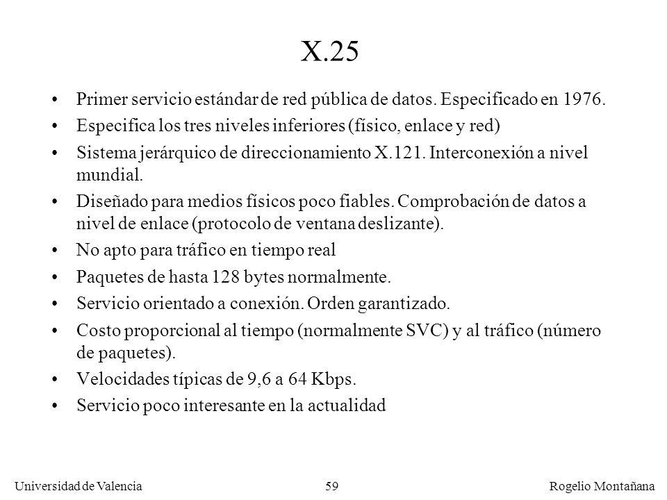 Universidad de Valencia Rogelio Montañana 59 X.25 Primer servicio estándar de red pública de datos. Especificado en 1976. Especifica los tres niveles