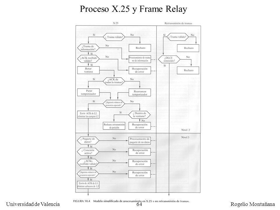 Universidad de Valencia Rogelio Montañana 64 Proceso X.25 y Frame Relay