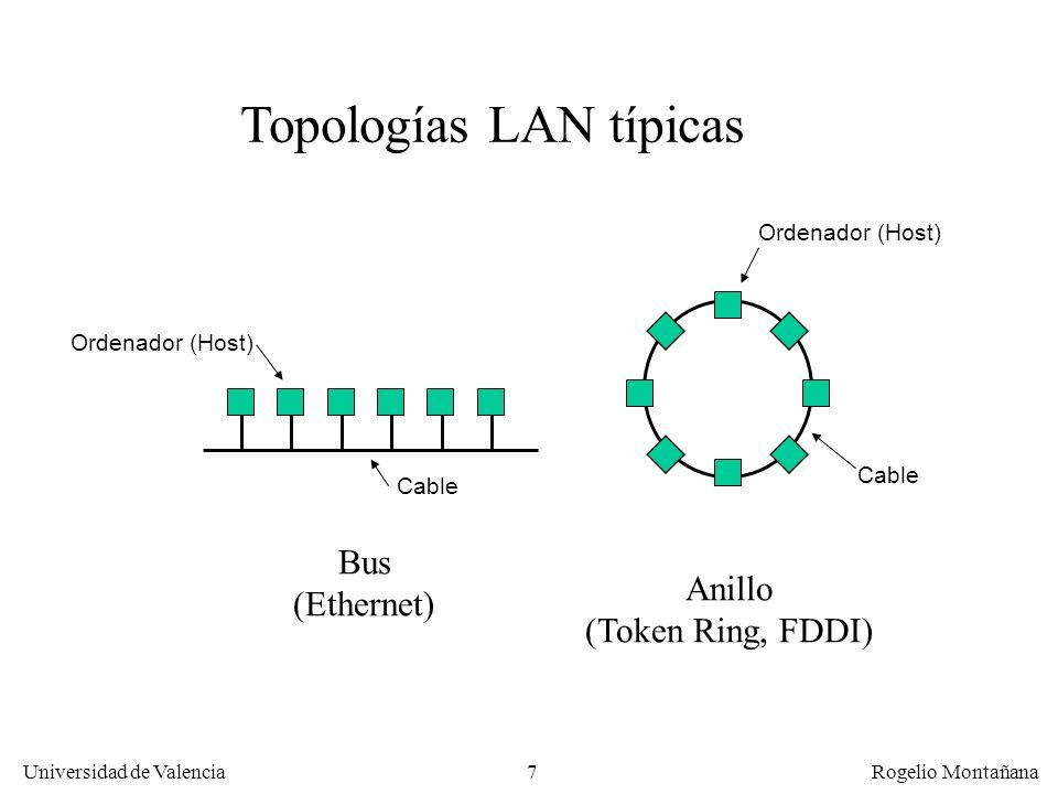 Universidad de Valencia Rogelio Montañana 78 Ejemplo de estándares ISO (en comunicaciones) ISO 7498: el modelo OSI ISO 3309: HDLC (protocolo a nivel de enlace) ISO 8802.3: el IEEE 802.3 (Ethernet) ISO 9000: Estándares de control de calidad ISO 9314: FDDI ISO 10589: IS-IS ISO 8473: CLNP: ConnectionLess Network Protocol (variante de IP hecha por ISO)