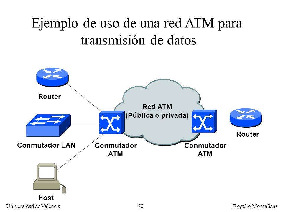 Universidad de Valencia Rogelio Montañana 72 Router Conmutador ATM Router Conmutador LAN Ejemplo de uso de una red ATM para transmisión de datos Host