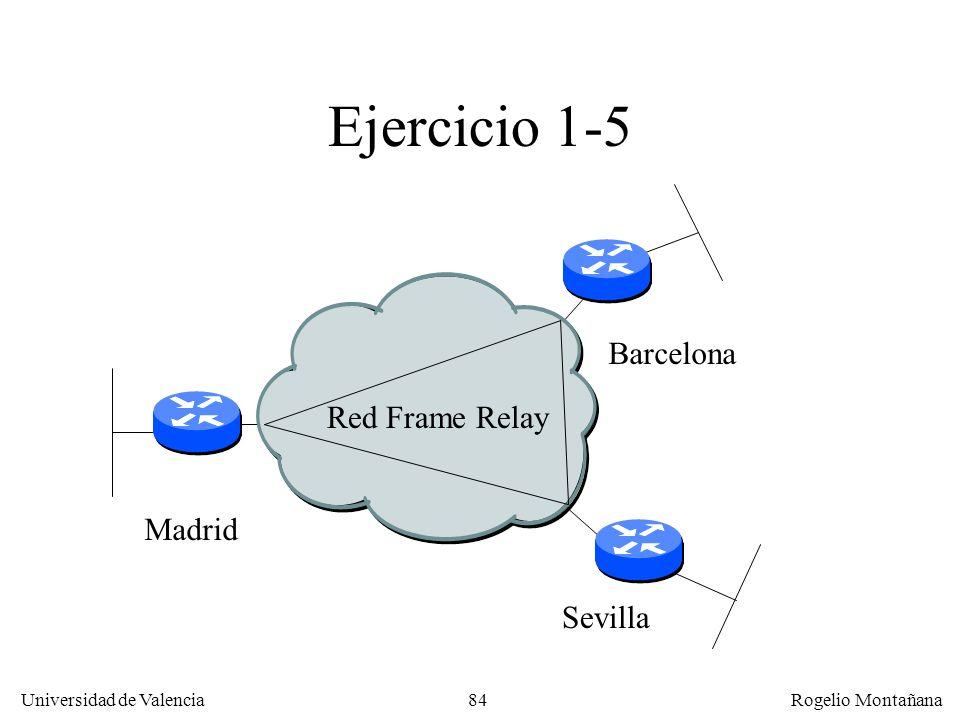 Universidad de Valencia Rogelio Montañana 84 Ejercicio 1-5 Madrid Sevilla Barcelona Red Frame Relay