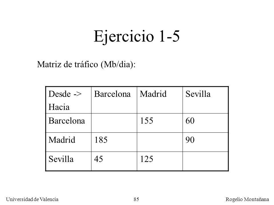 Universidad de Valencia Rogelio Montañana 85 Ejercicio 1-5 Matriz de tráfico (Mb/dia): Desde -> Hacia BarcelonaMadridSevilla Barcelona15560 Madrid1859