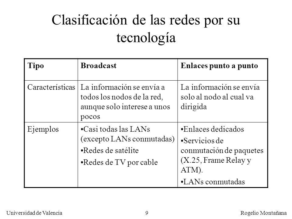 Universidad de Valencia Rogelio Montañana 9 Clasificación de las redes por su tecnología TipoBroadcastEnlaces punto a punto CaracterísticasLa informac