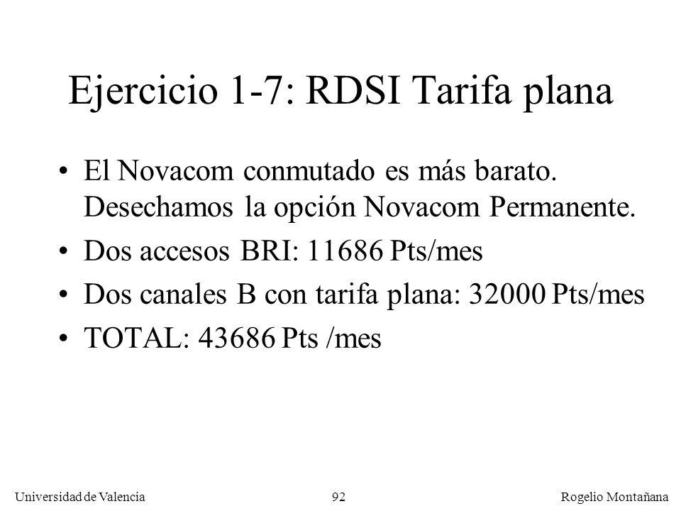 Universidad de Valencia Rogelio Montañana 92 Ejercicio 1-7: RDSI Tarifa plana El Novacom conmutado es más barato. Desechamos la opción Novacom Permane