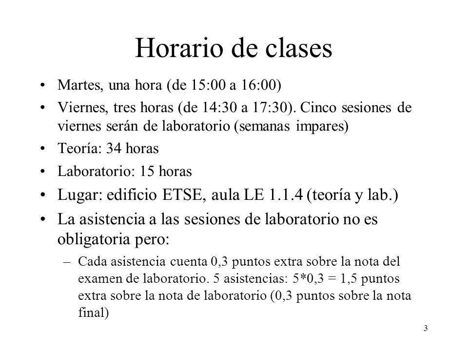 Horario de clases Martes, una hora (de 15:00 a 16:00) Viernes, tres horas (de 14:30 a 17:30).