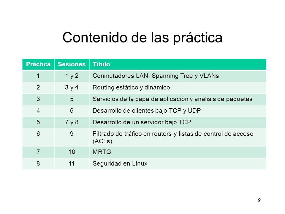 Contenido de las práctica 9 PrácticaSesionesTítulo 11 y 2Conmutadores LAN, Spanning Tree y VLANs 23 y 4Routing estático y dinámico 35Servicios de la c