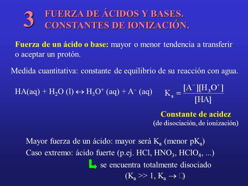 FUERZA DE ÁCIDOS Y BASES. CONSTANTES DE IONIZACIÓN. 3 Fuerza de un ácido o base: mayor o menor tendencia a transferir o aceptar un protón. Medida cuan