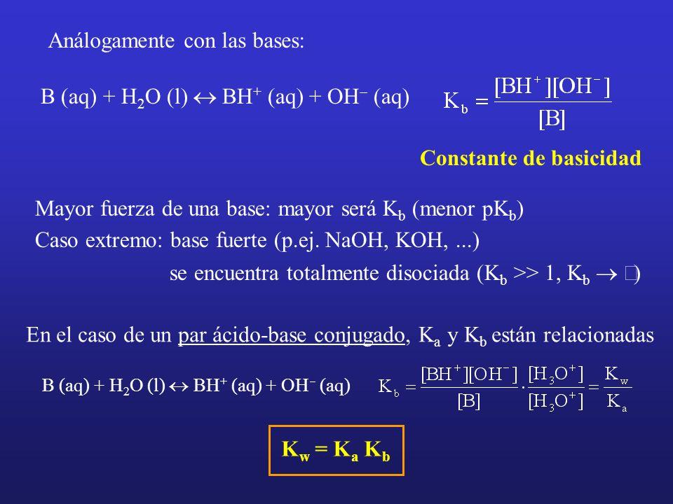 Análogamente con las bases: B (aq) + H 2 O (l) BH + (aq) + OH (aq) Constante de basicidad Mayor fuerza de una base: mayor será K b (menor pK b ) Caso
