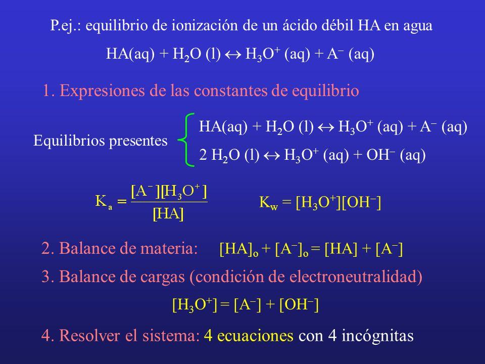 HA(aq) + H 2 O (l) H 3 O + (aq) + A (aq) P.ej.: equilibrio de ionización de un ácido débil HA en agua 1. Expresiones de las constantes de equilibrio E