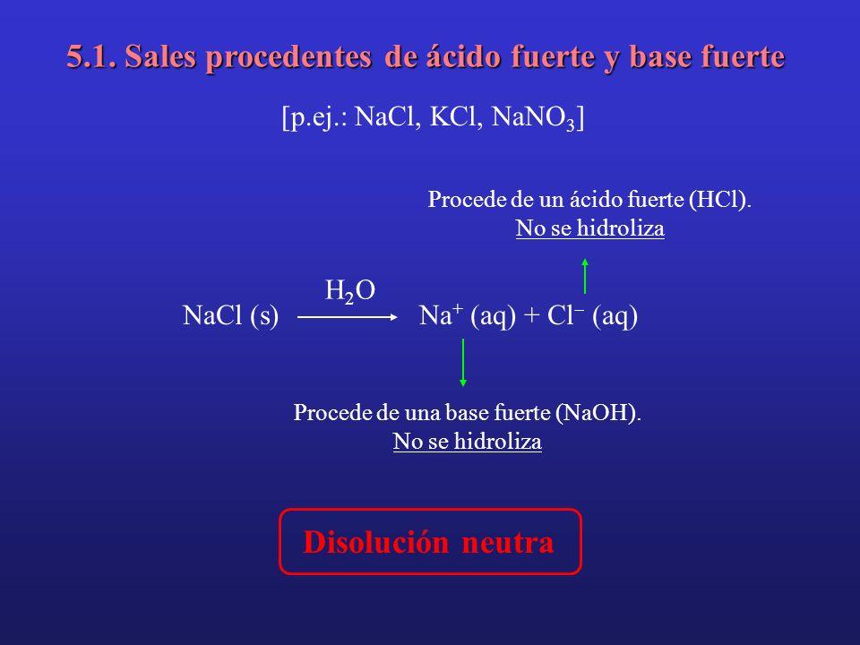 5.1. Sales procedentes de ácido fuerte y base fuerte [p.ej.: NaCl, KCl, NaNO 3 ] NaCl (s) H2OH2O Na + (aq) + Cl (aq) Procede de una base fuerte (NaOH)