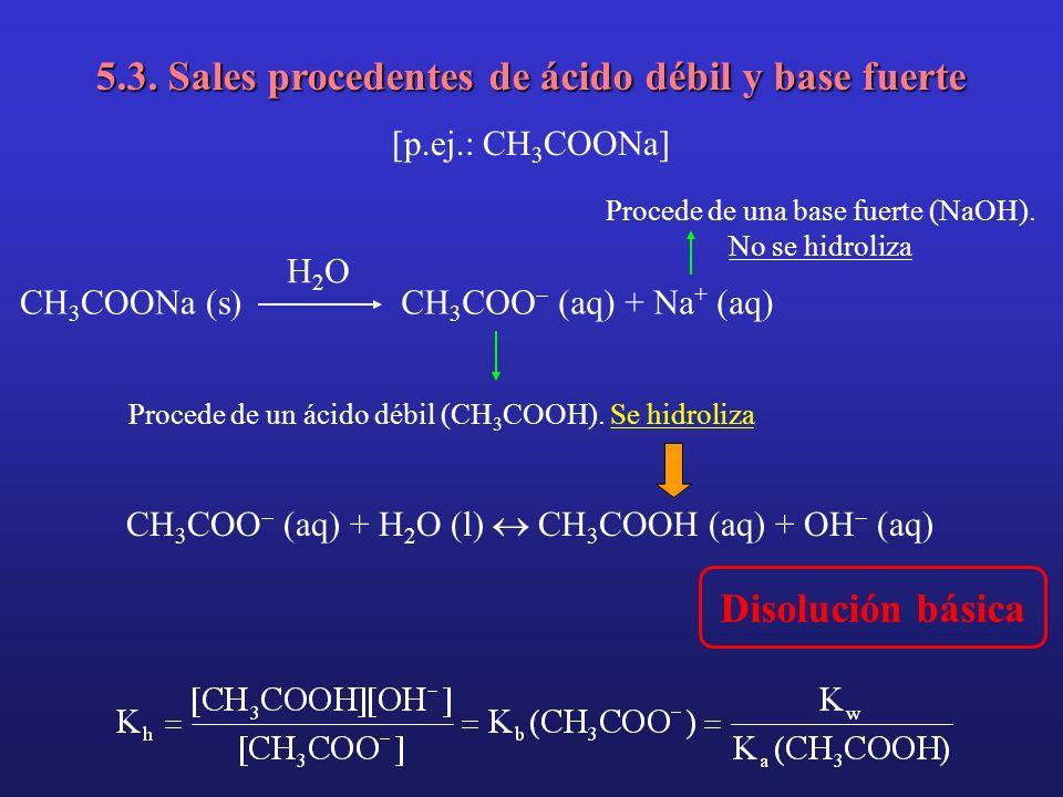 5.3. Sales procedentes de ácido débil y base fuerte [p.ej.: CH 3 COONa] CH 3 COONa (s) H2OH2O CH 3 COO (aq) + Na + (aq) Procede de un ácido débil (CH