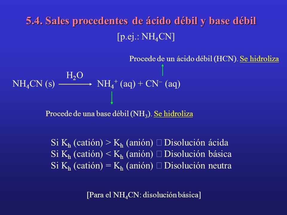 5.4. Sales procedentes de ácido débil y base débil [p.ej.: NH 4 CN] NH 4 CN (s) H2OH2O NH 4 + (aq) + CN (aq) Procede de una base débil (NH 3 ). Se hid