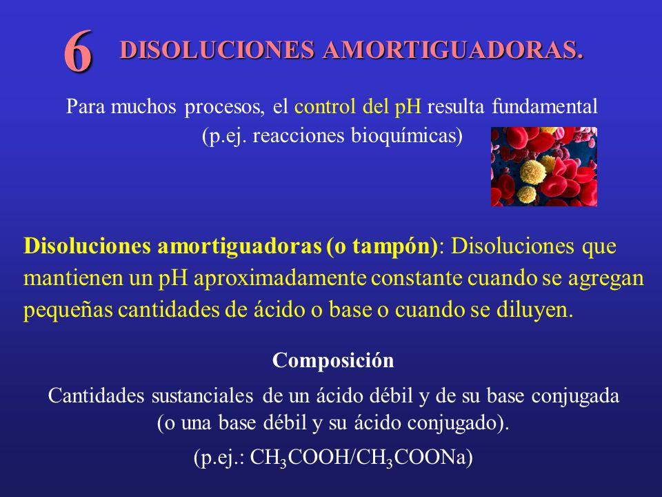 DISOLUCIONES AMORTIGUADORAS. 6 Para muchos procesos, el control del pH resulta fundamental (p.ej. reacciones bioquímicas) Disoluciones amortiguadoras