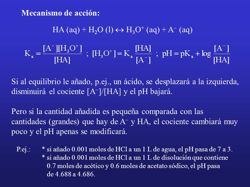 Mecanismo de acción: HA (aq) + H 2 O (l) H 3 O + (aq) + A (aq) Si al equilibrio le añado, p.ej., un ácido, se desplazará a la izquierda, disminuirá el