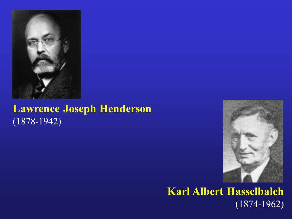 Karl Albert Hasselbalch (1874-1962) Lawrence Joseph Henderson (1878-1942)