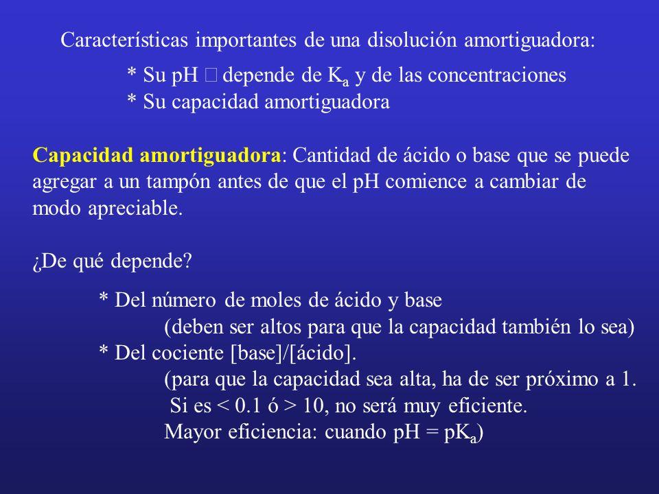 Características importantes de una disolución amortiguadora: * Su pH depende de K a y de las concentraciones * Su capacidad amortiguadora Capacidad am