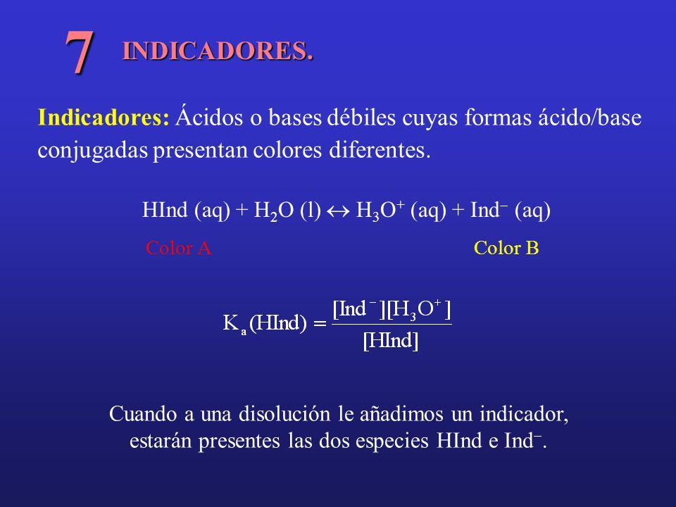 INDICADORES. 7 Indicadores: Ácidos o bases débiles cuyas formas ácido/base conjugadas presentan colores diferentes. HInd (aq) + H 2 O (l) H 3 O + (aq)