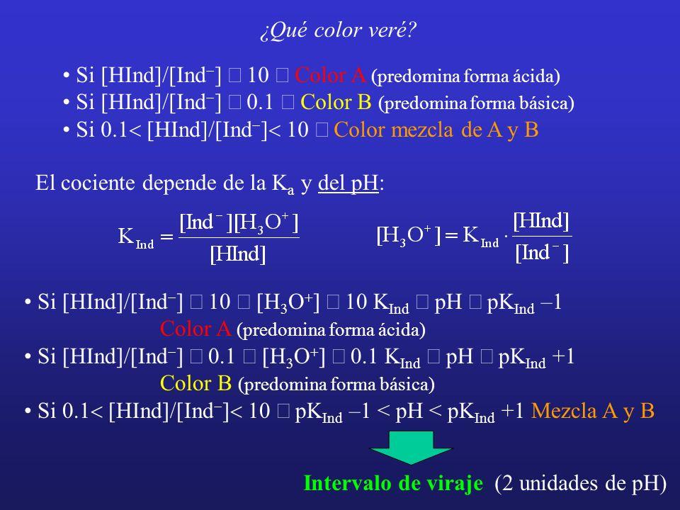 ¿Qué color veré? Si [HInd]/[Ind ] 10 Color A (predomina forma ácida) Si [HInd]/[Ind ] 0.1 Color B (predomina forma básica) Si 0.1 [HInd]/[Ind ] Color