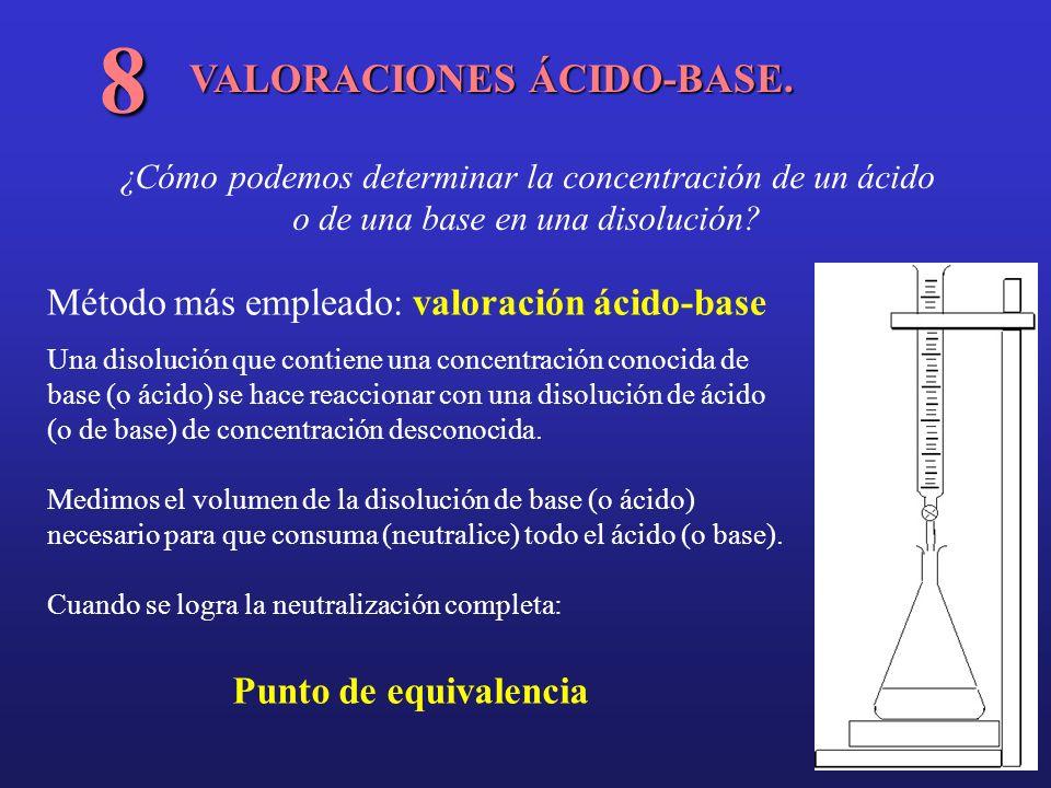 VALORACIONES ÁCIDO-BASE. 8 ¿Cómo podemos determinar la concentración de un ácido o de una base en una disolución? Método más empleado: valoración ácid