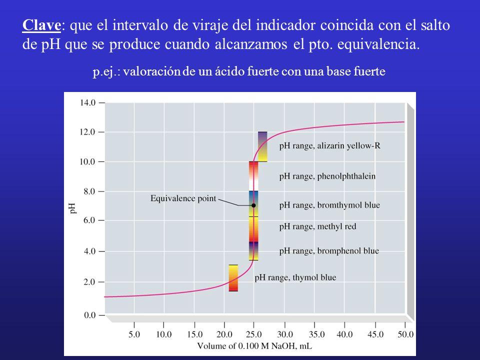 Clave: que el intervalo de viraje del indicador coincida con el salto de pH que se produce cuando alcanzamos el pto. equivalencia. p.ej.: valoración d