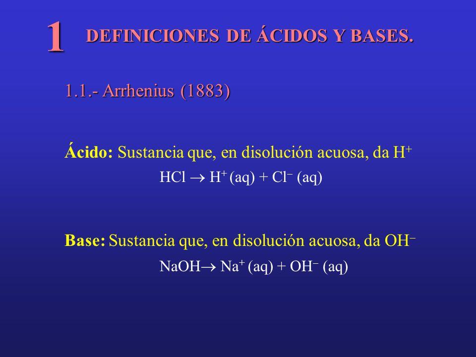 DEFINICIONES DE ÁCIDOS Y BASES. 1 1.1.- Arrhenius (1883) Ácido: Sustancia que, en disolución acuosa, da H + HCl H + (aq) + Cl (aq) Base: Sustancia que