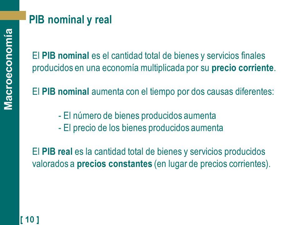 [ 10 ] Macroeconomía PIB nominal y real El PIB nominal es el cantidad total de bienes y servicios finales producidos en una economía multiplicada por