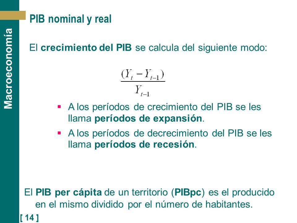 [ 14 ] Macroeconomía PIB nominal y real El crecimiento del PIB se calcula del siguiente modo: A los períodos de crecimiento del PIB se les llama perío
