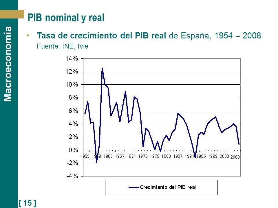 [ 15 ] Macroeconomía PIB nominal y real Tasa de crecimiento del PIB real de España, 1954 – 2008 Fuente: INE, Ivie 2008