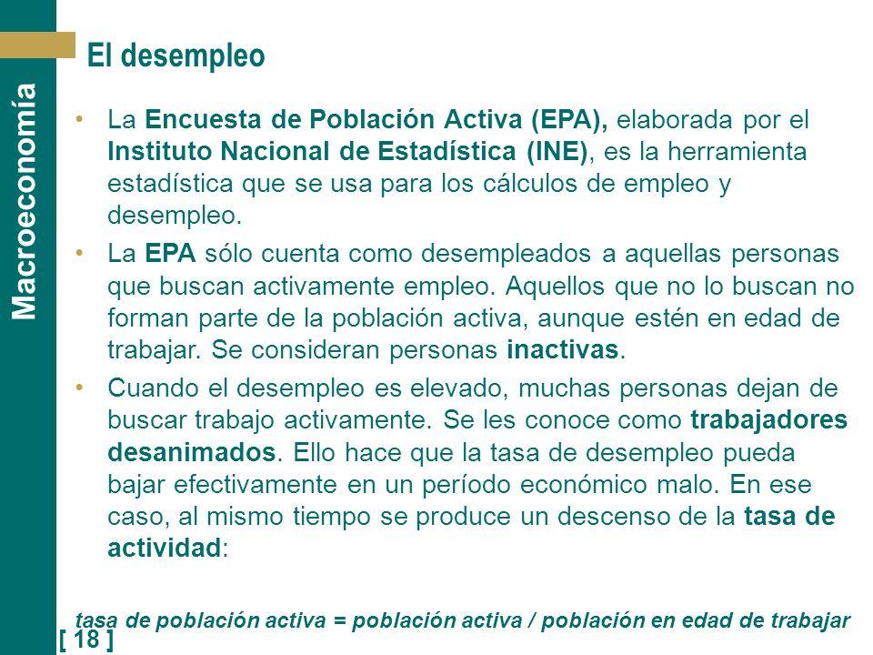 [ 18 ] Macroeconomía El desempleo La Encuesta de Población Activa (EPA), elaborada por el Instituto Nacional de Estadística (INE), es la herramienta e
