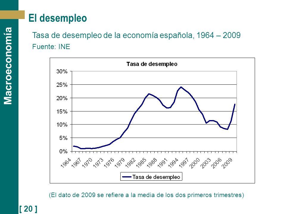[ 20 ] Macroeconomía El desempleo Tasa de desempleo de la economía española, 1964 – 2009 Fuente: INE (El dato de 2009 se refiere a la media de los dos
