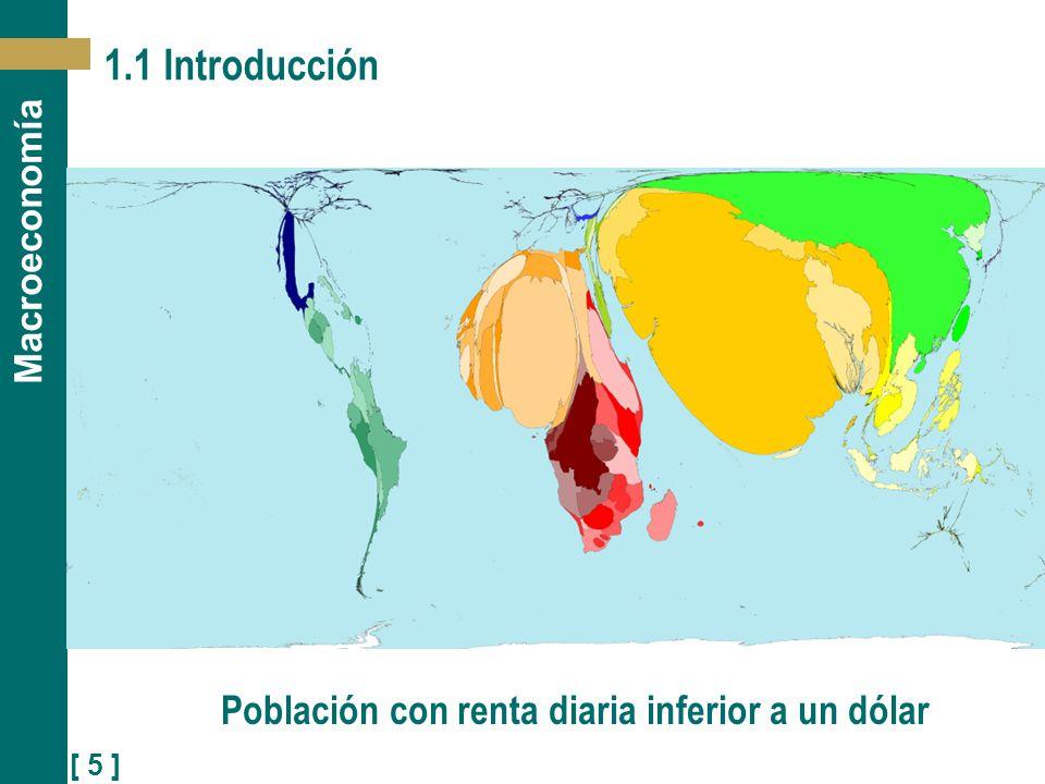 [ 5 ] Macroeconomía 1.1 Introducción Población con renta diaria inferior a un dólar