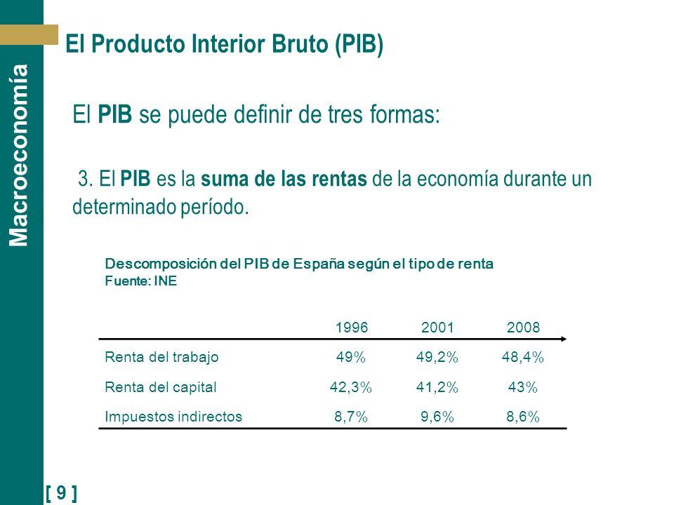 [ 9 ] Macroeconomía El Producto Interior Bruto (PIB) El PIB se puede definir de tres formas: 3. El PIB es la suma de las rentas de la economía durante