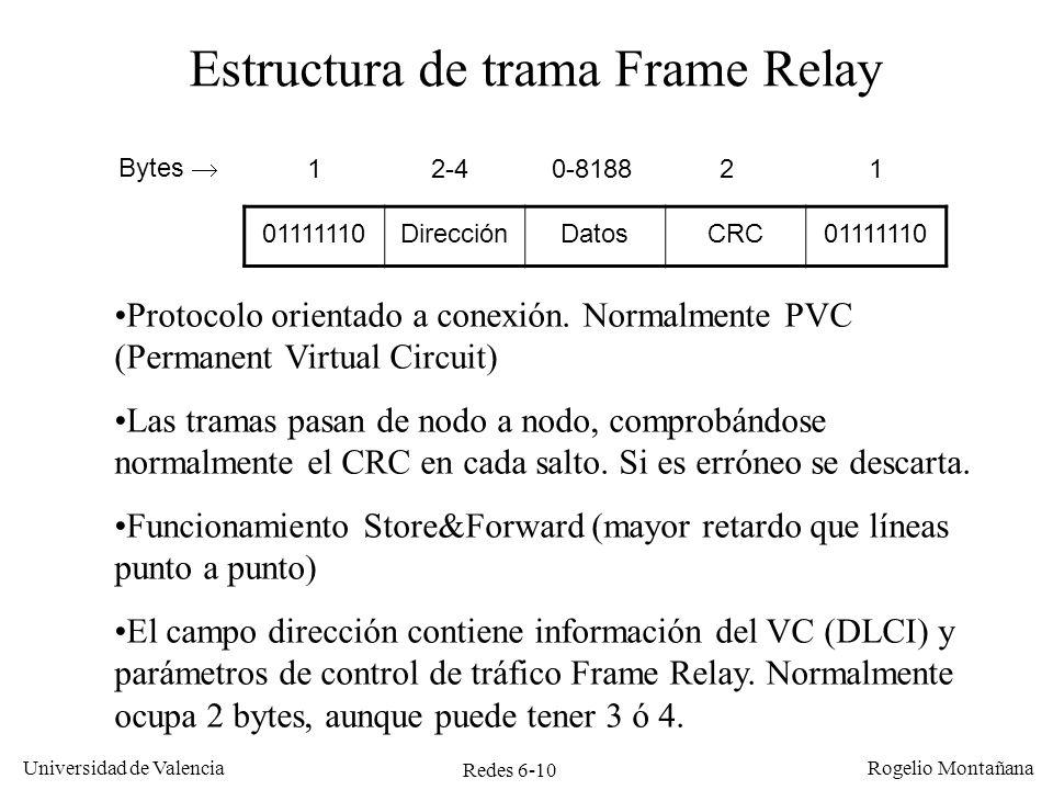 Redes 6-10 Universidad de Valencia Rogelio Montañana 01111110DirecciónDatosCRC01111110 Estructura de trama Frame Relay Bytes 12-40-818821 Protocolo or